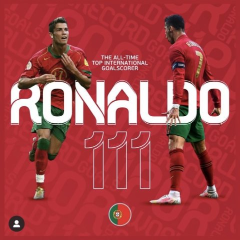 Kriştiano Ronaldodan yeni rekord